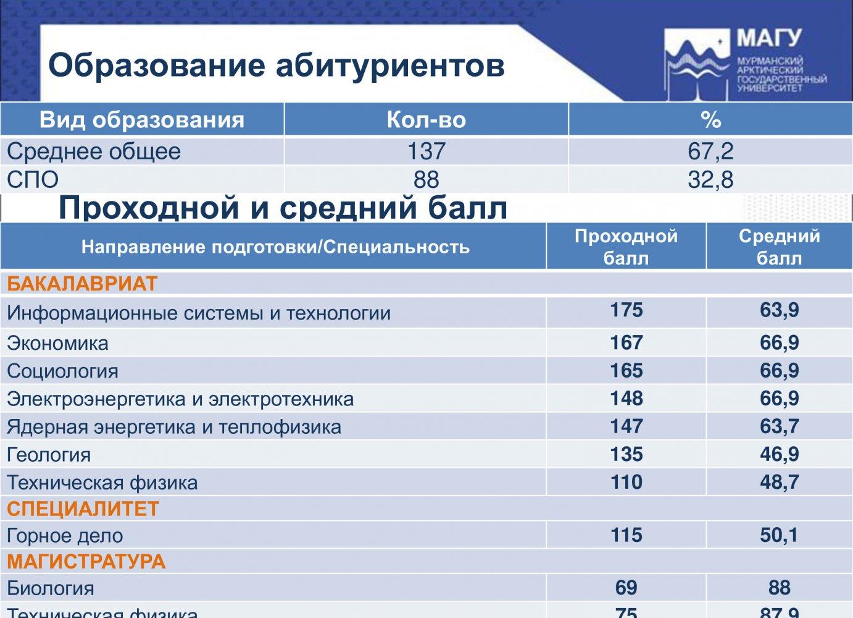 Отчет об итогах приема в 2018 году-3