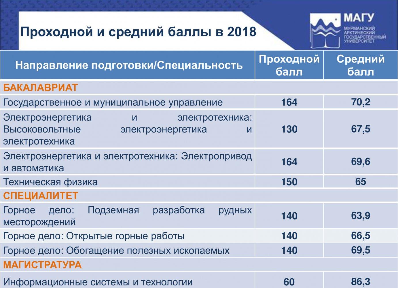 Отчет об итогах приема в 2018 году-8